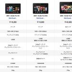 【決定版】Kindleはどれがいい?Kindle Paperwhite 3Gが買い!