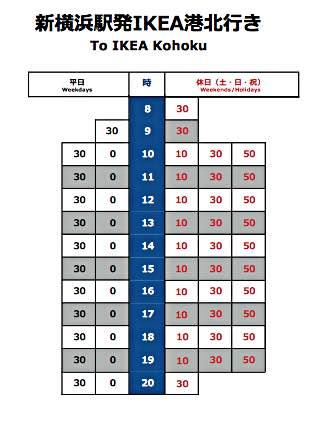 IKEA港北シャトルバス新横浜駅発時刻表