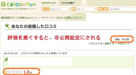 caloo病院検索口コミ評判